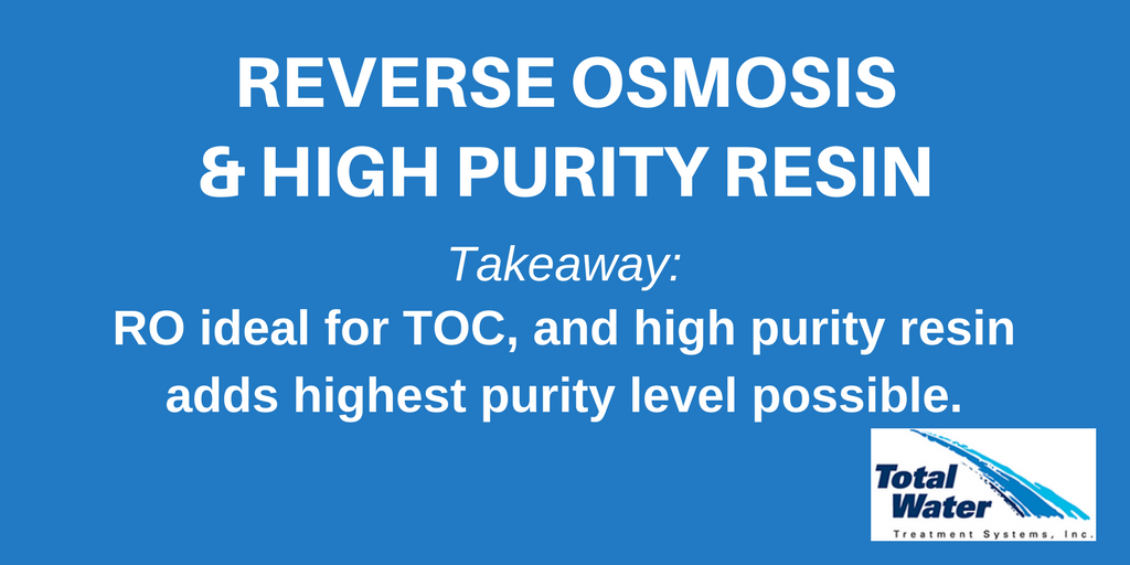 RO & High Purity Resin Takeaway
